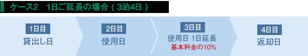 ケース2 基本レンタル期間(3泊4日)